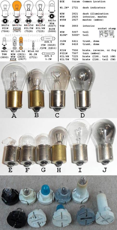 The Volvo Bulb Guide