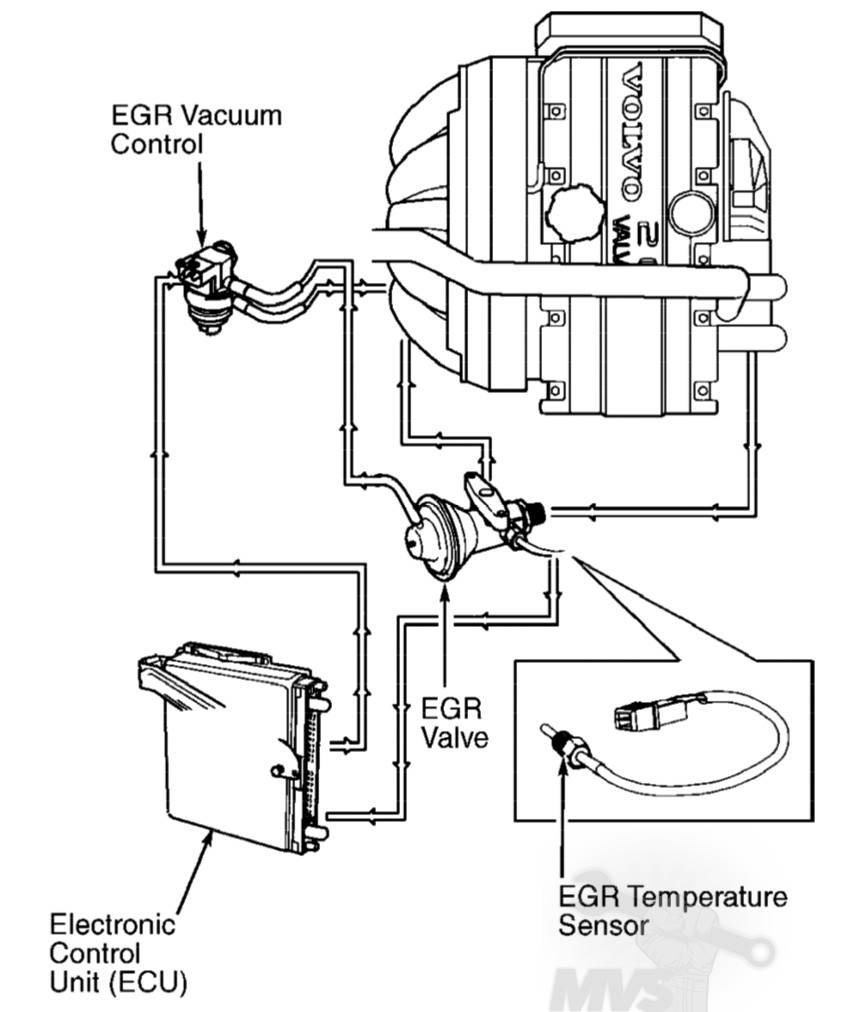Diagram On 2002 Gmc Envoy Rear Fuse Box furthermore 281915610788 likewise Subaru Legacy Speaker Wiring Diagram also Cadillac Deville Blower Motor Wiring Diagram additionally Ssr Wiring Schematics 71137. on 1994 chevy silverado seats
