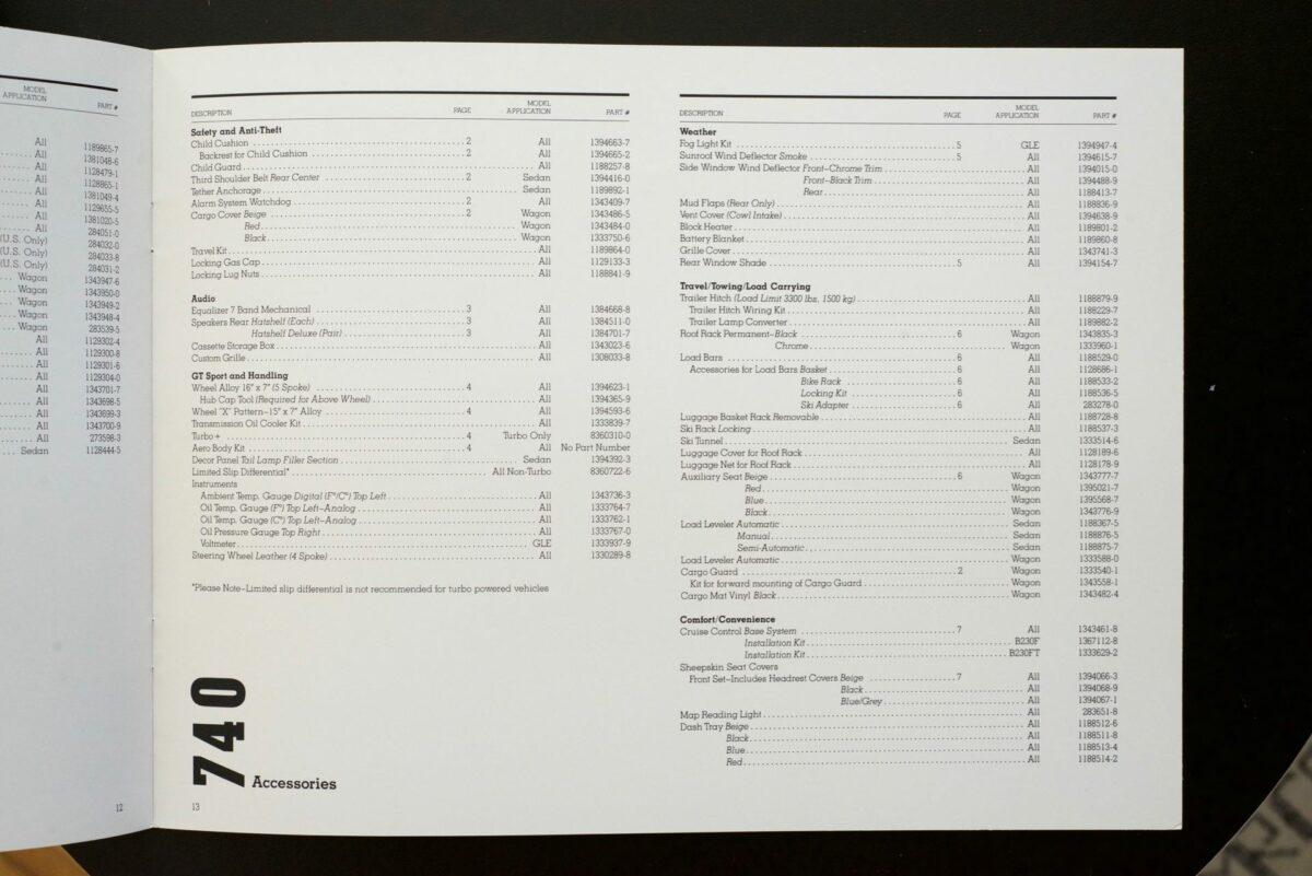 1988 Volvo Accessories Catalog 3