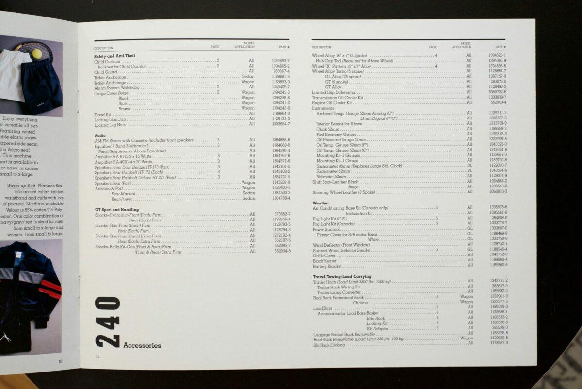 1988 Volvo Accessories Catalog 1