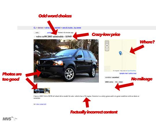 Craigslist Volvo Scam