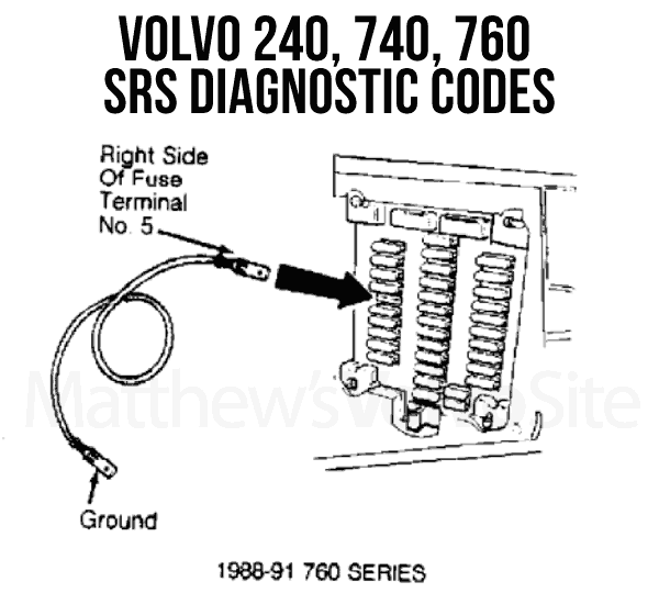 240-700 SRS diagnostic codes