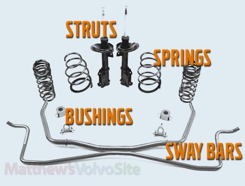 Performance suspension parts