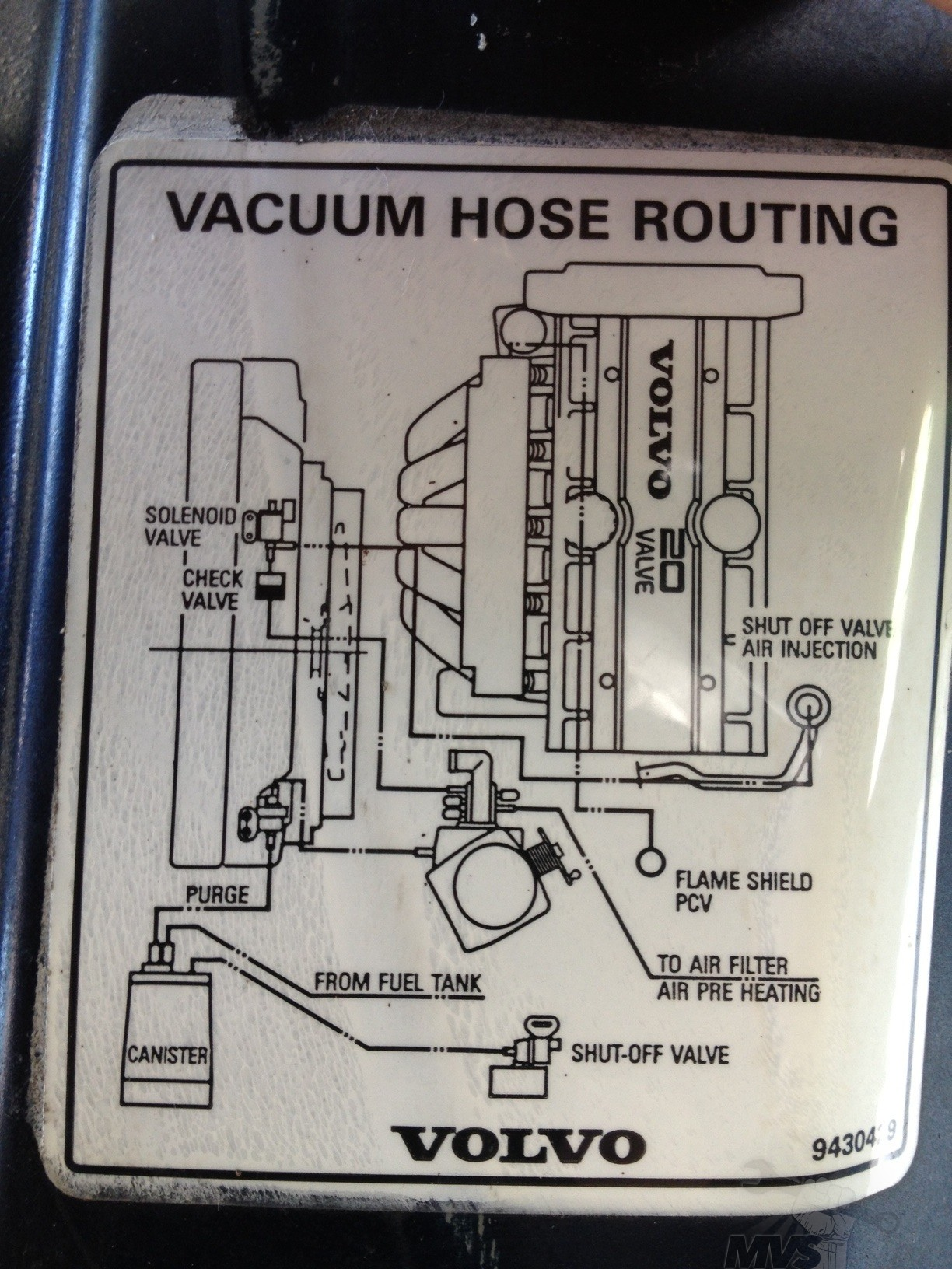 Vacuum Hose Routing Nonturbo on 2000 Volvo S70 S