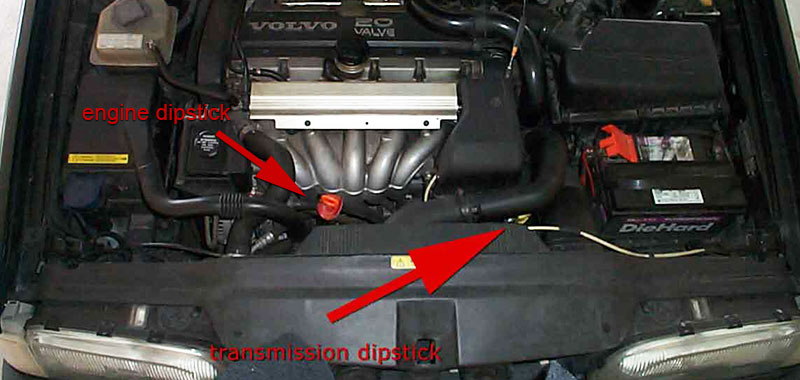 Transmission and Engine Dipstick Location on the Volvo 5