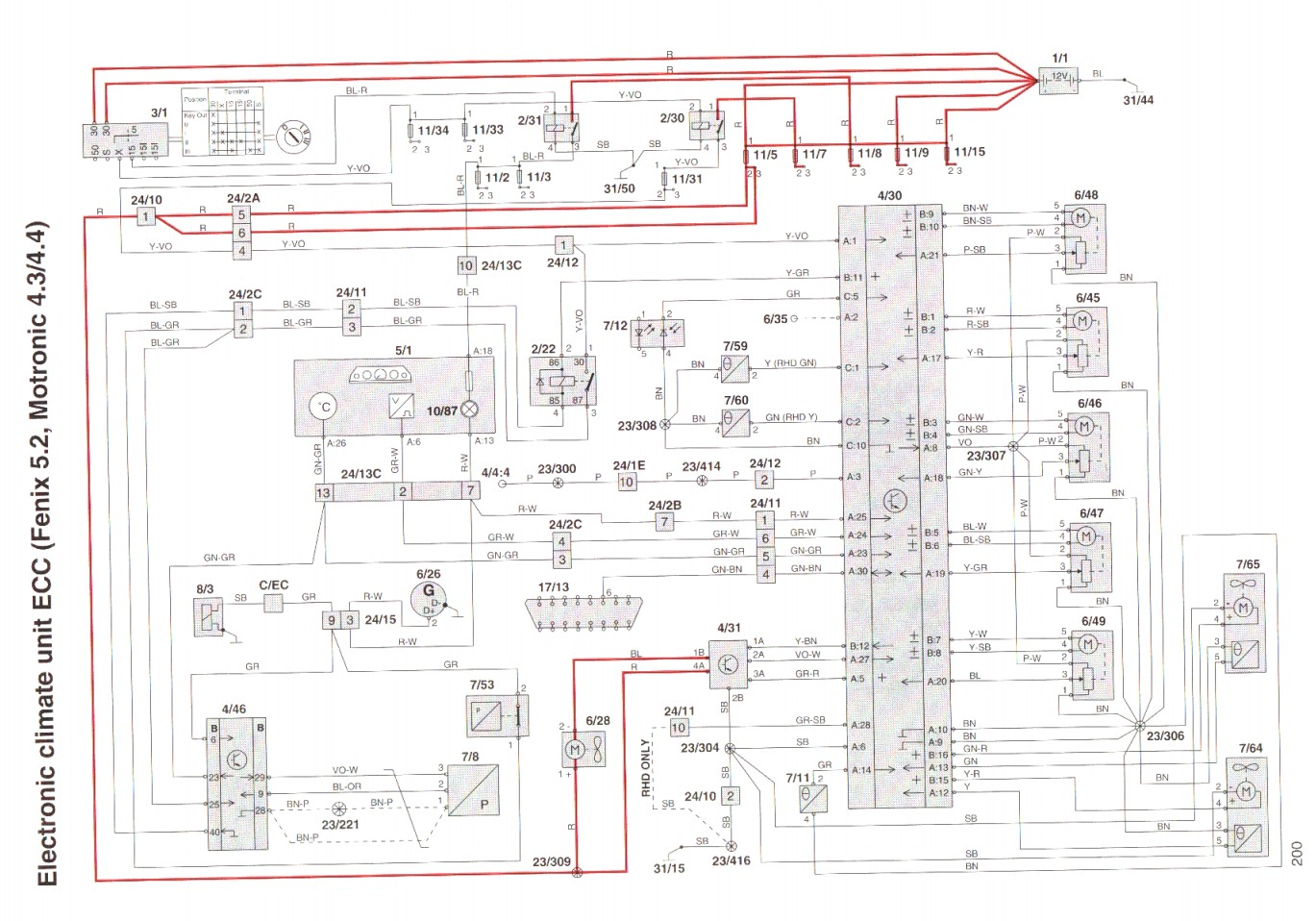 Climate Control ECC Codes & Fan Fix on mercedes e320 wiring diagram, dodge omni wiring diagram, volvo 850 shop manual, volvo 850 suspension, porsche cayenne wiring diagram, saturn aura wiring diagram, volkswagen golf wiring diagram, bmw e90 wiring diagram, pontiac trans sport wiring diagram, mitsubishi starion wiring diagram, chevrolet hhr wiring diagram, volvo amazon wiring diagram, honda ascot wiring diagram, chevrolet volt wiring diagram, volvo ignition wiring diagram, chrysler crossfire wiring diagram, mercury milan wiring diagram, volvo 850 water pump, geo storm wiring diagram, volkswagen cabrio wiring diagram,
