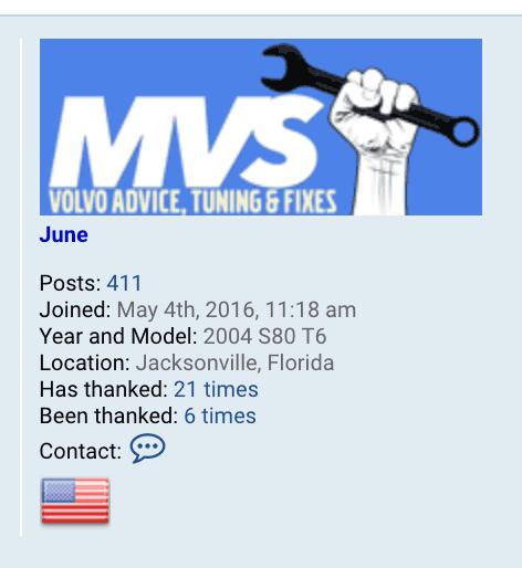 MVS Contributor
