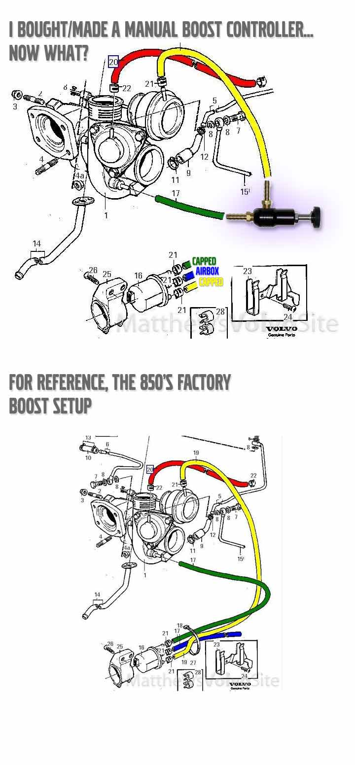 Installing a manual boost controller - diagram of hoses and routing