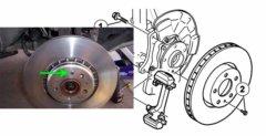 Volvo Rotor Diy