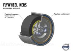 regenerative braking KERS