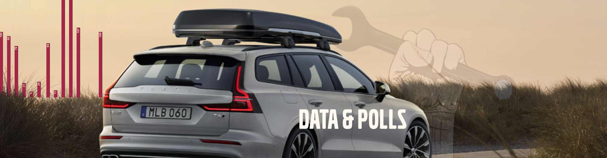 Volvo Ownership Data And Polls