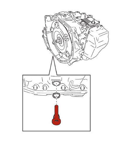 xc90-3.2-transmission-flush.png